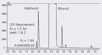 App_Ethanol-Sanitiser_02