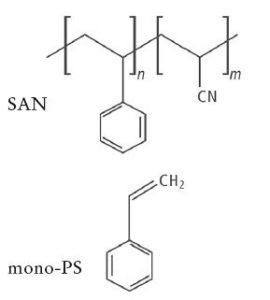 Molekülstruktur SAN aus Styrol und Acrylnitril