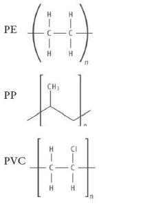 Kettenmoleküle PE, PP & PVC