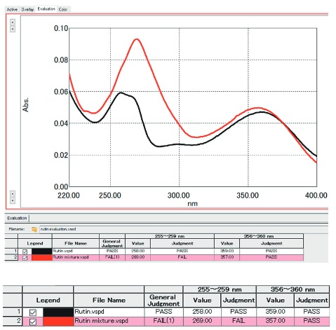 Arzneimittel-Spektralauswertung_05