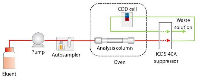 ICDS-40A_Leitungswasser_02