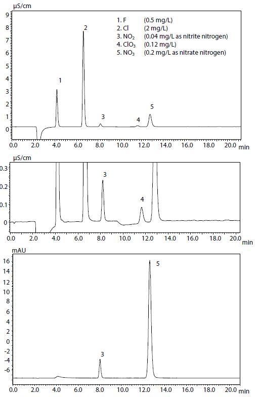 ICDS-40A_Leitungswasser_03