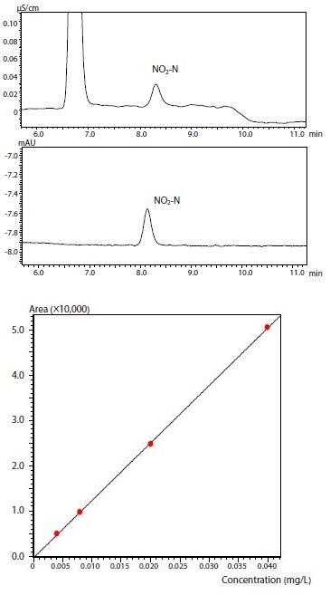 ICDS-40A_Leitungswasser_04
