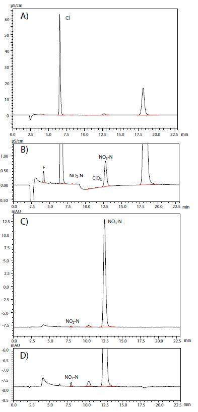 ICDS-40A_Leitungswasser_06