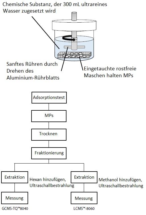 toxische-chemische-substanzen_02