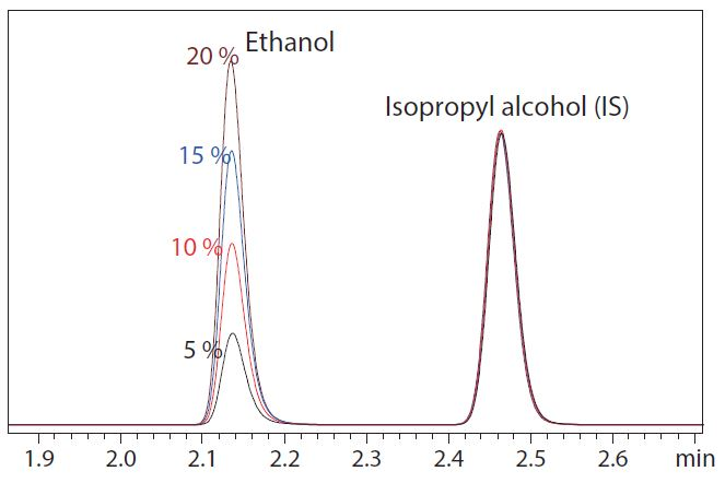 Ethanol-Spirituosen_02