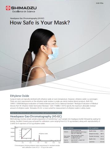 Gesichtsmaske_Applikation